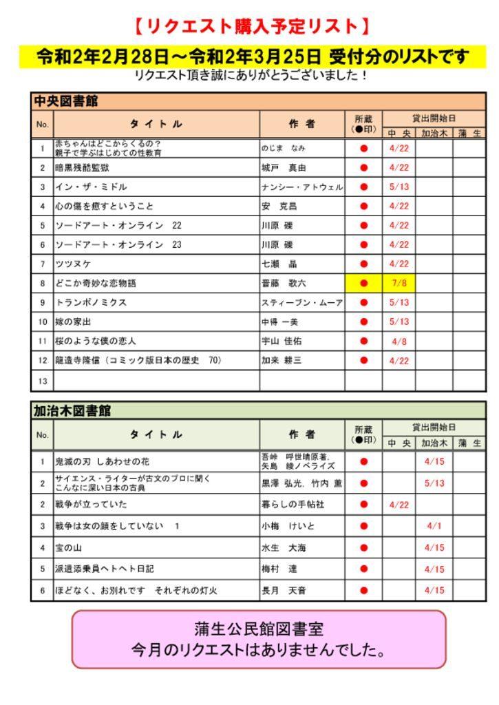 ☆R2.3月選定分(2.28~3.25)のサムネイル