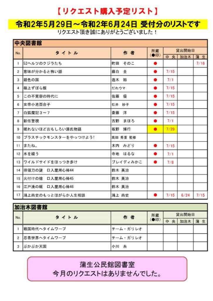 ☆R2.6月選定分(5.29~6.24)のサムネイル