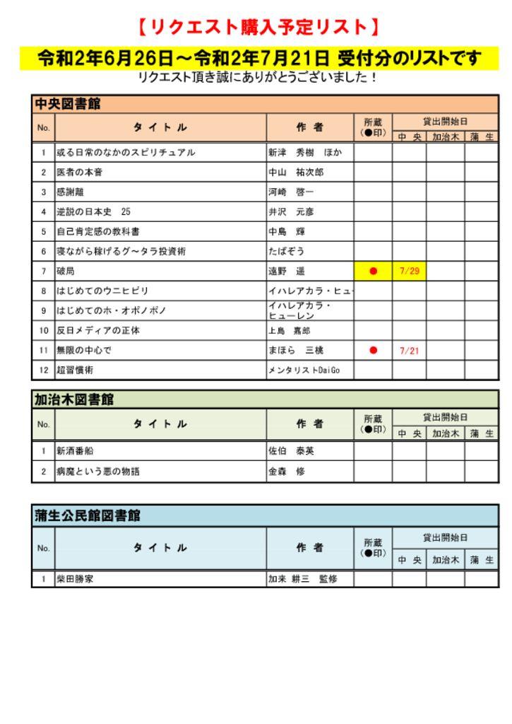 ☆R2.7月選定分(6.26~7.21)のサムネイル