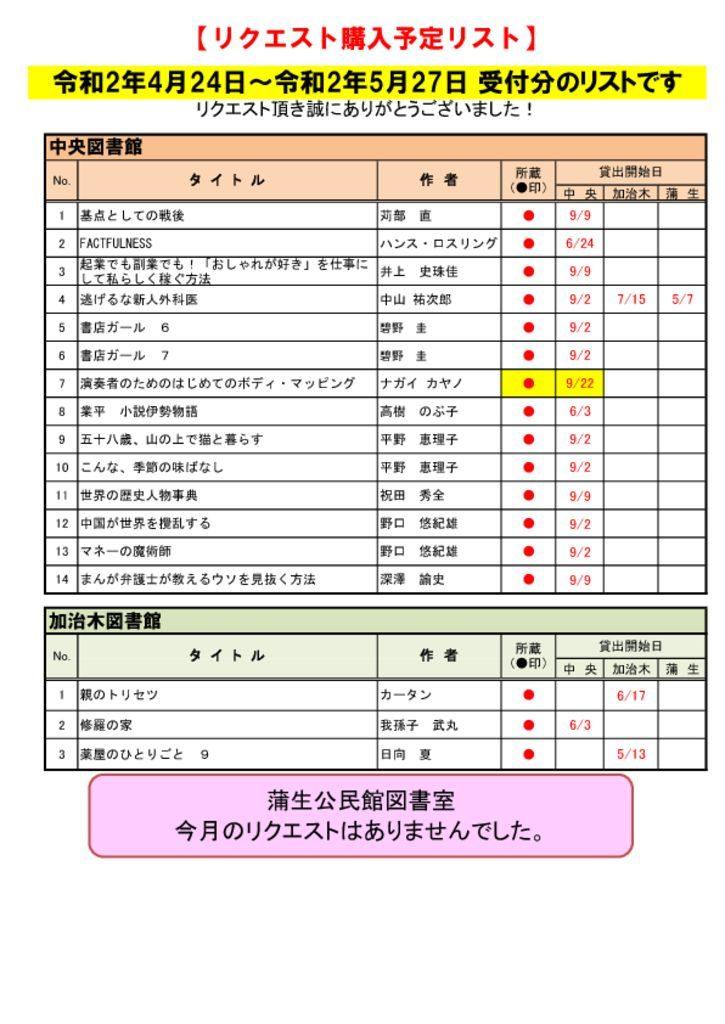 ☆R2.5月選定分(4.24~5.27)のサムネイル