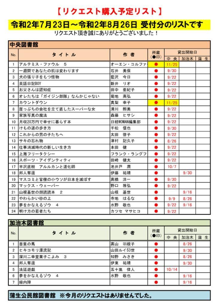 ☆R2.8月選定分(7.23~8.26)のサムネイル
