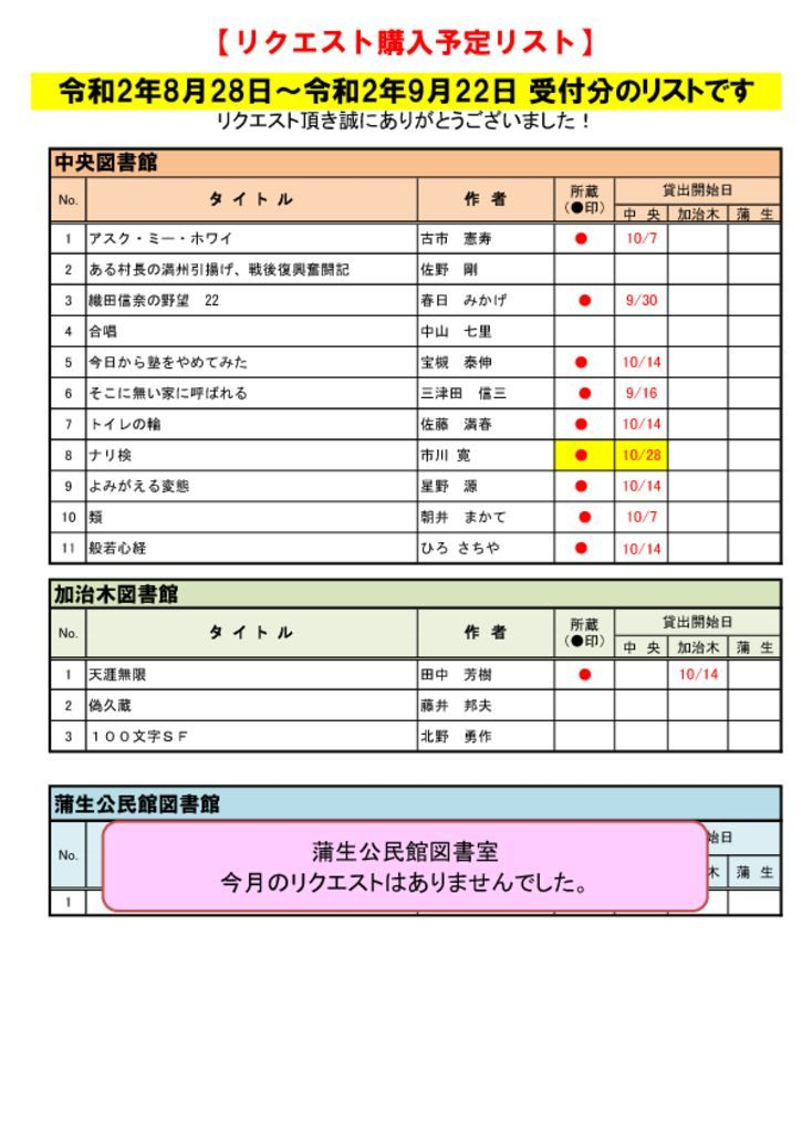 ☆R2.9月選定分(8.28~9.22)のサムネイル