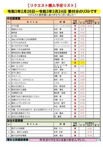 ☆R3.3月選定分(2.26~3.24)のサムネイル