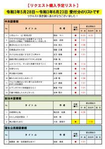 ☆R3.6月選定分(5.28~6.23)のサムネイル